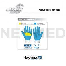 Γάντια Εργασίας με προστασία κοπής Level 5 του οίκου HexArmor Αμερικής